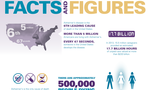 Alzheimer's Disease 2014 Facts and Figures